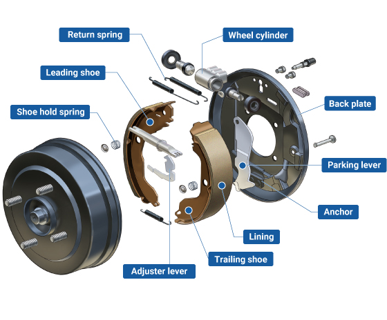 Drum Brakes Brakes For Automobiles Product Products And