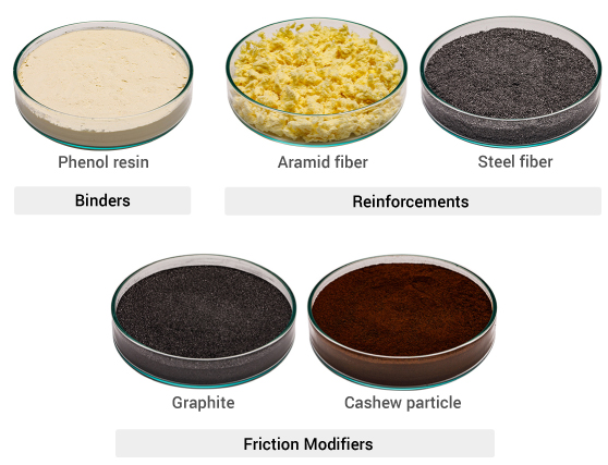 Friction Materials|Brakes for Automobiles|Product|Products ...